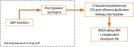 https://people.directum.ru/uploads/images/24bde5db73b949c9b009893957110ffb.png
