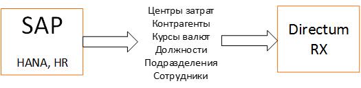 https://people.directum.ru/uploads/images/7a9d9d26c69247aebe8fb69688dda52d.png